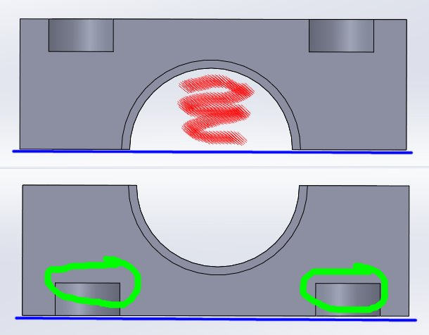 both orientations